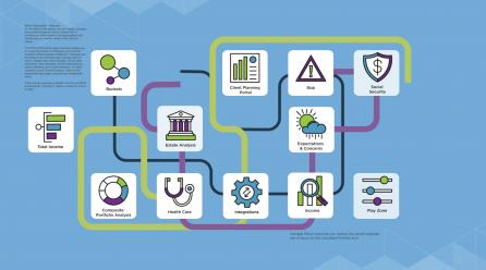 The powerful set of financial algorithms MoneyGuideEngine available via API
