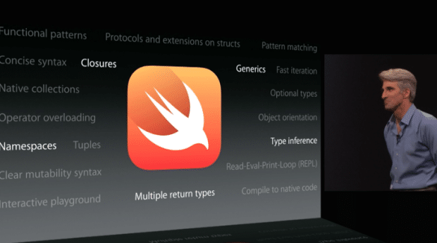 SWIFT – A Powerful Programming Language, Easy To Learn