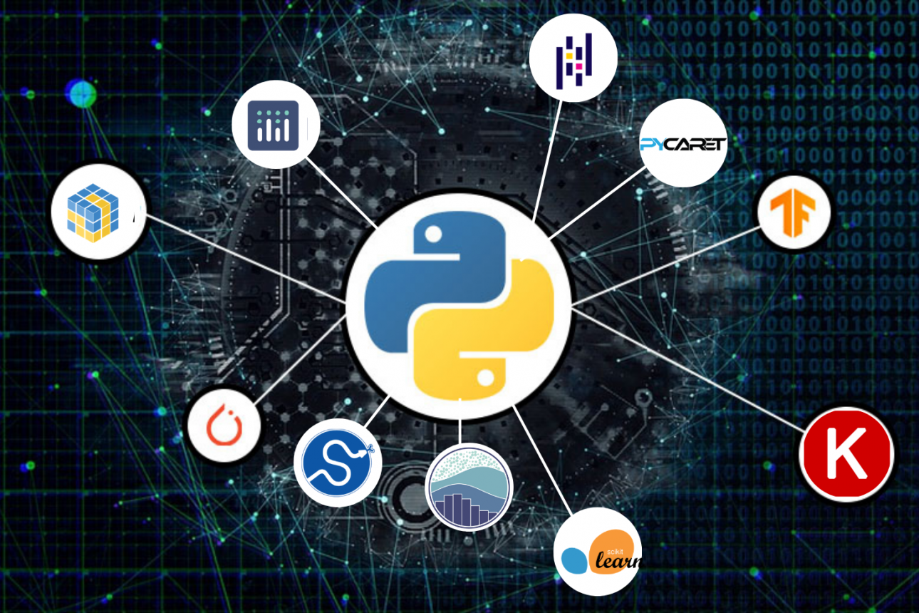 The Best Python Libraries