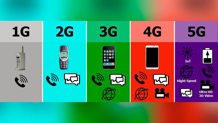 Running 1G Phones Nowadays