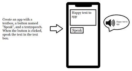 Text2App: A framework that creates Android Apps from Text Descriptions