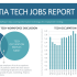 Tech Jobs Report by CompTIA