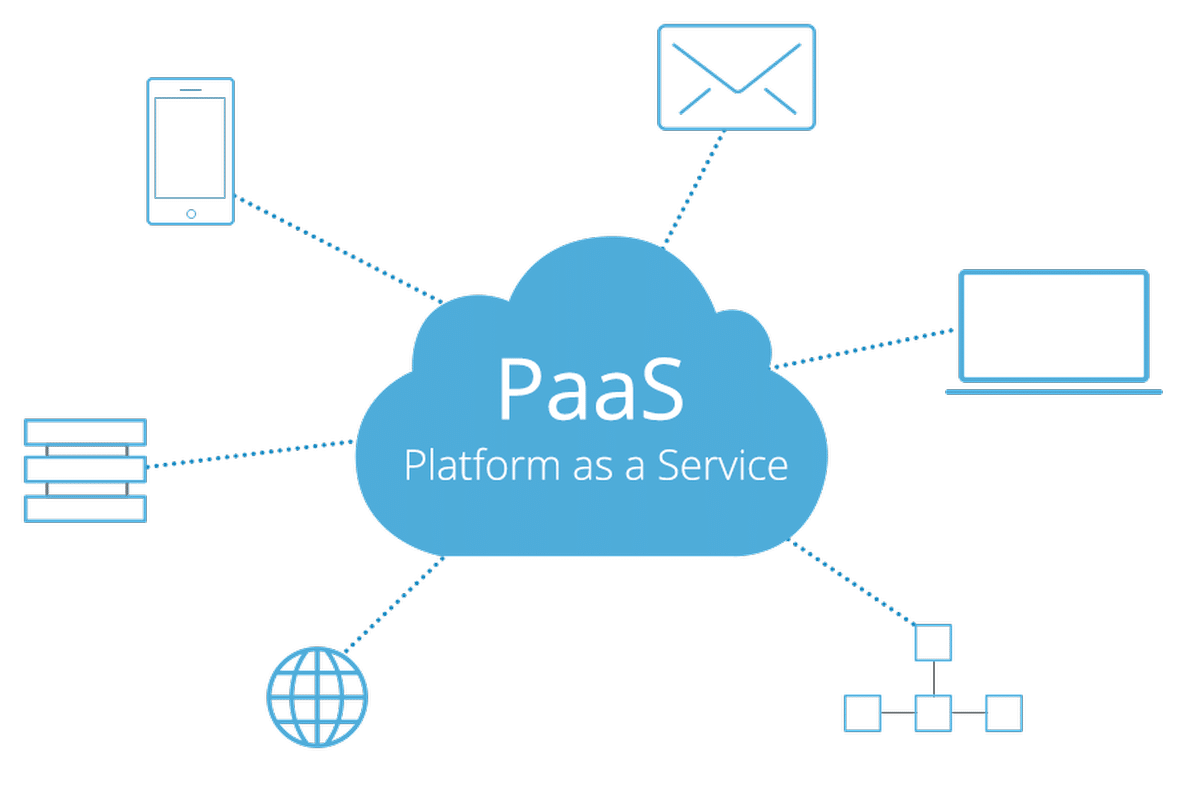 Mendix low-code PaaS adds Industry Clouds for key Business Sectors