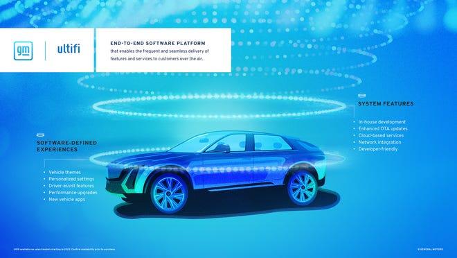 GM introduces new software platform Ultifi as automaker shifts business model
